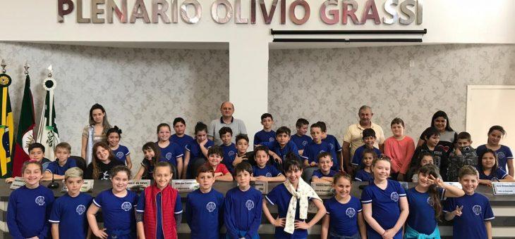 Visita do 4º Ano da Escola Alfredo Westphalen.